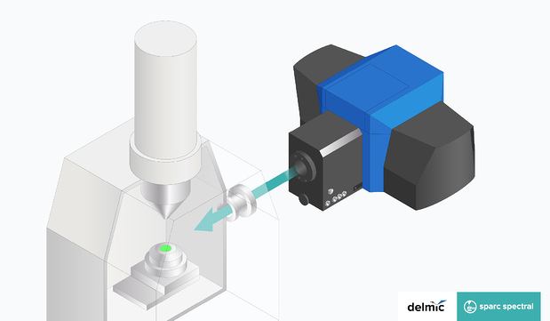 SEM cathodoluminescence detector SPARC Spectral by Delmic