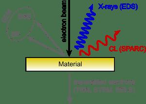 cathodoluminescence-solutions-figure1