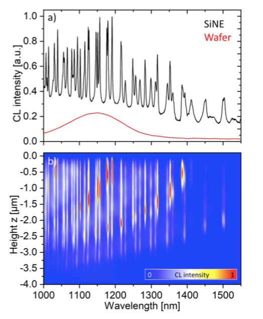 cathodoluminescence emission of a SiNE resonator