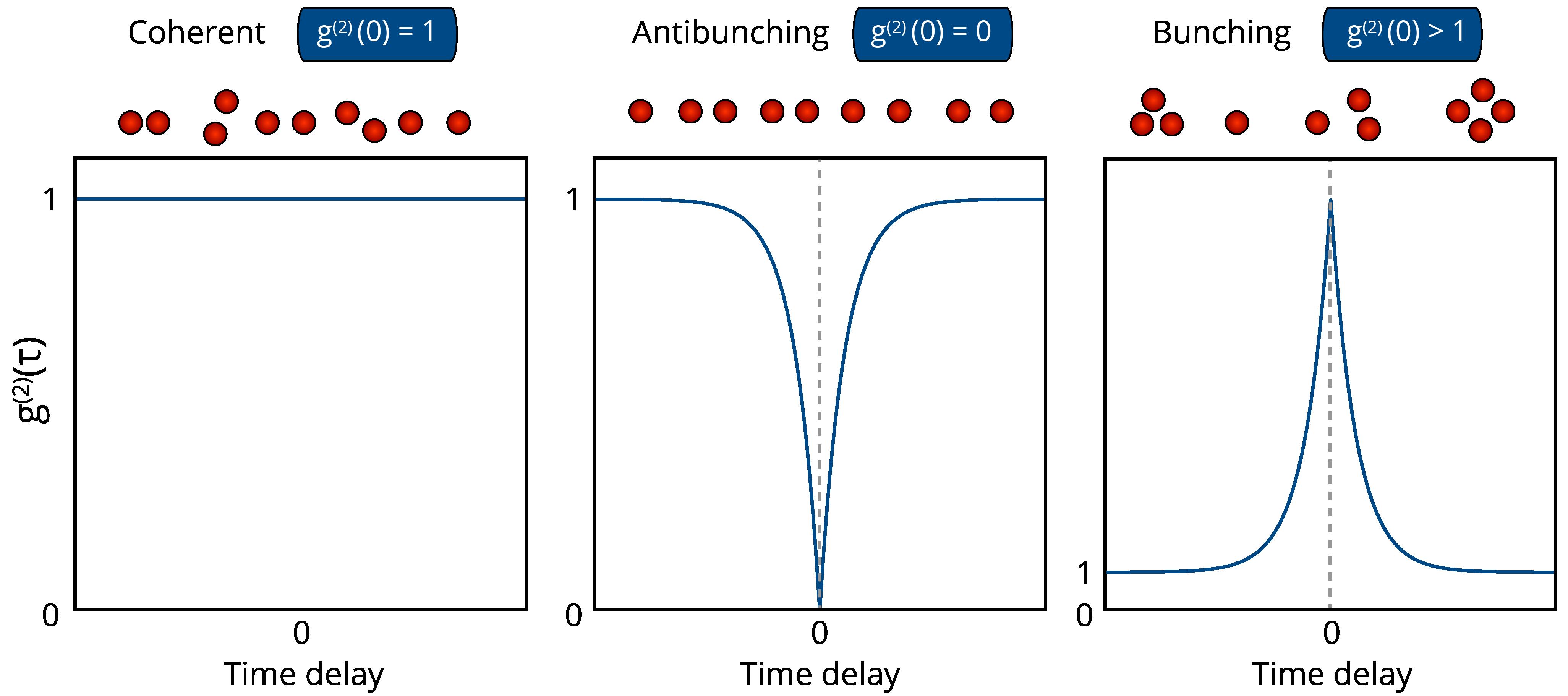 g2_curves-01