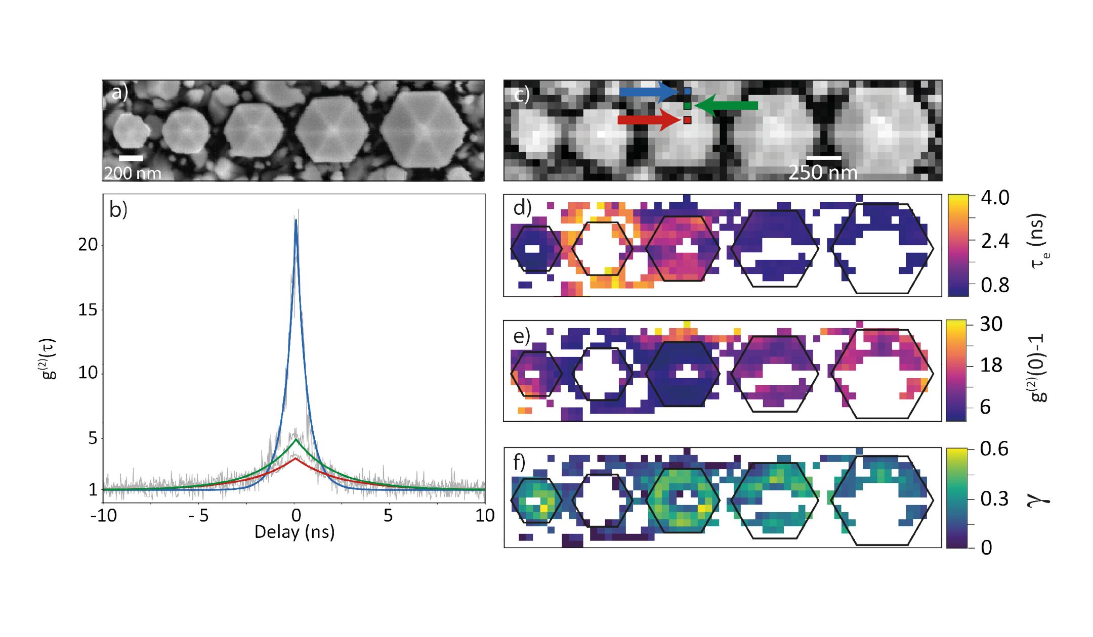 g(2) mapping data on InGaN/GaN nanorods
