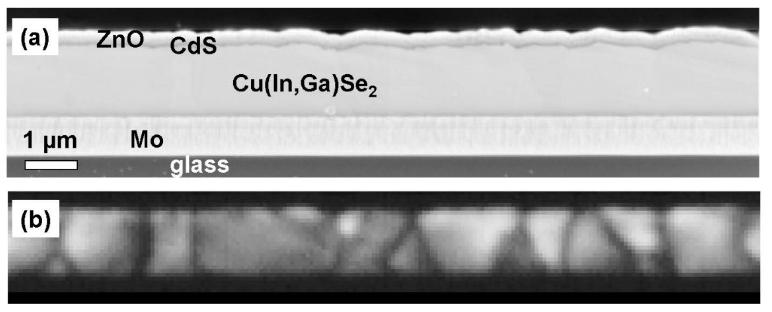 thin-film cathodoluminescence