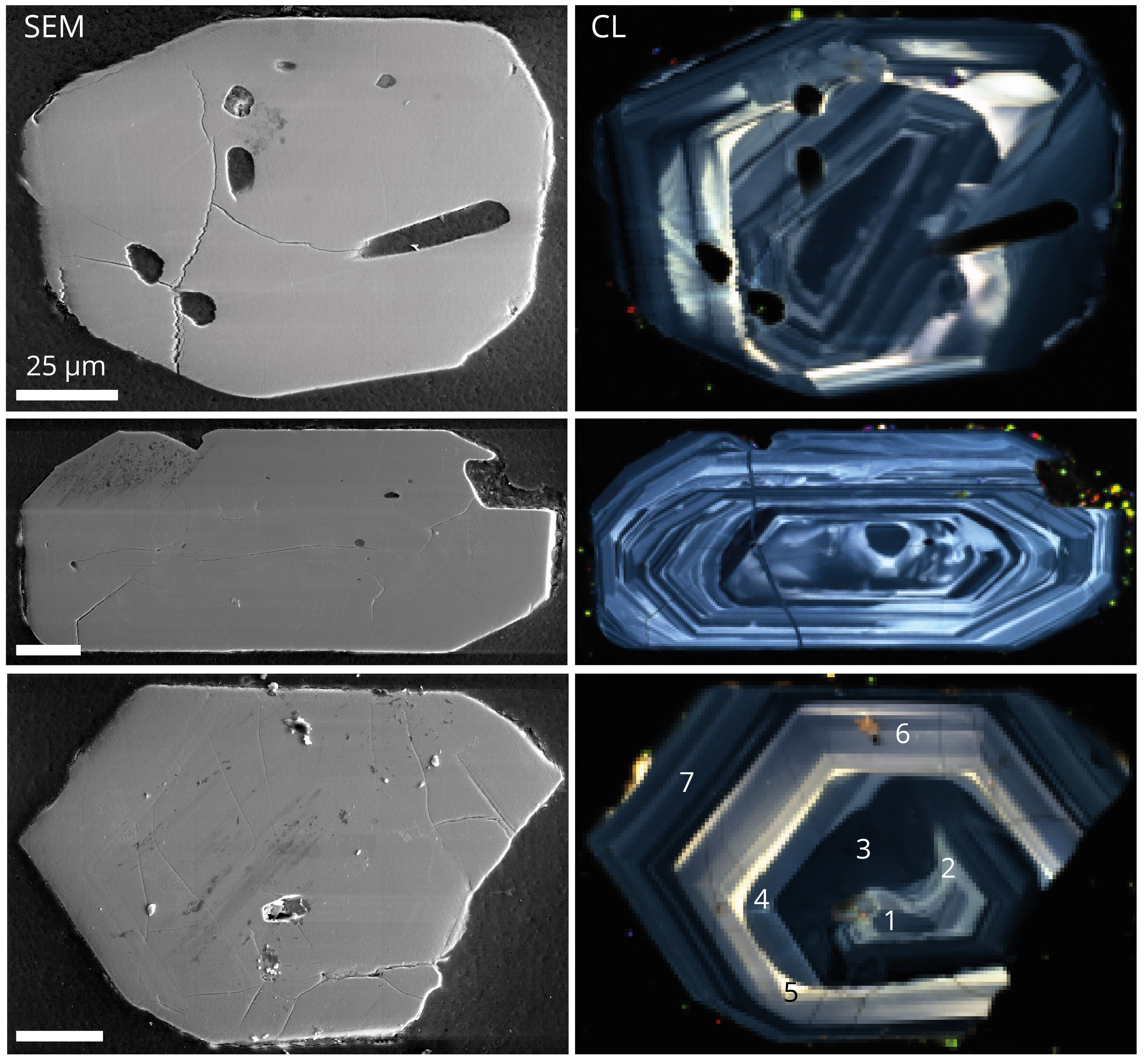 Large-area hyperspectral cathodoluminescence for imaging spatially extended specimen