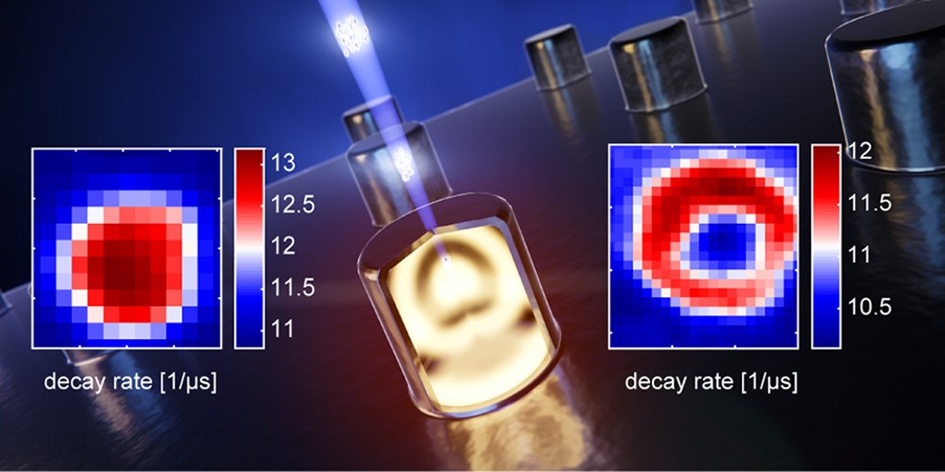 New paper by TU Delft sheds light on the optical properties of nanolasers